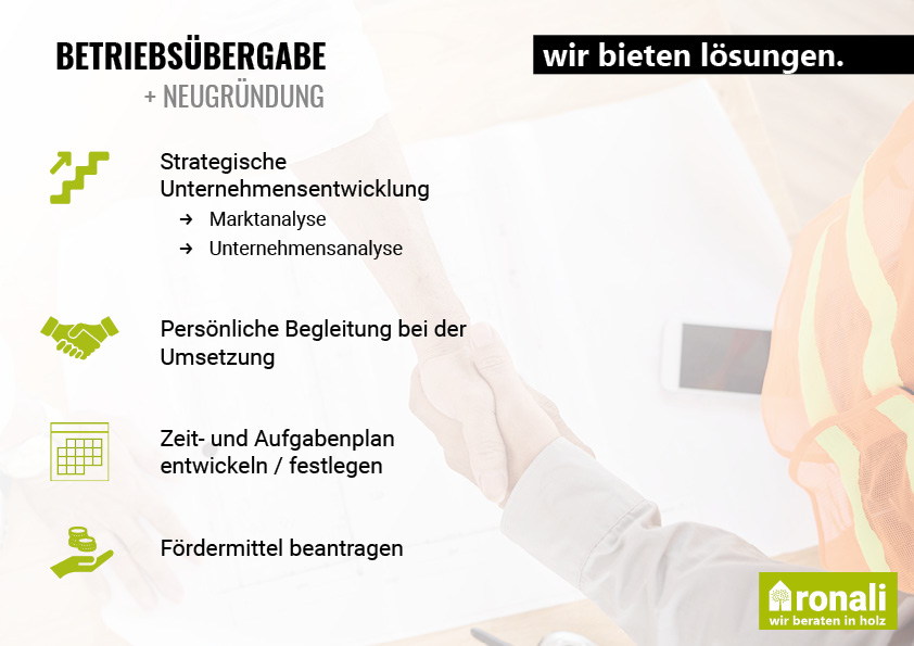 Ronali Unternehmensberatung_Präsentation_202103158